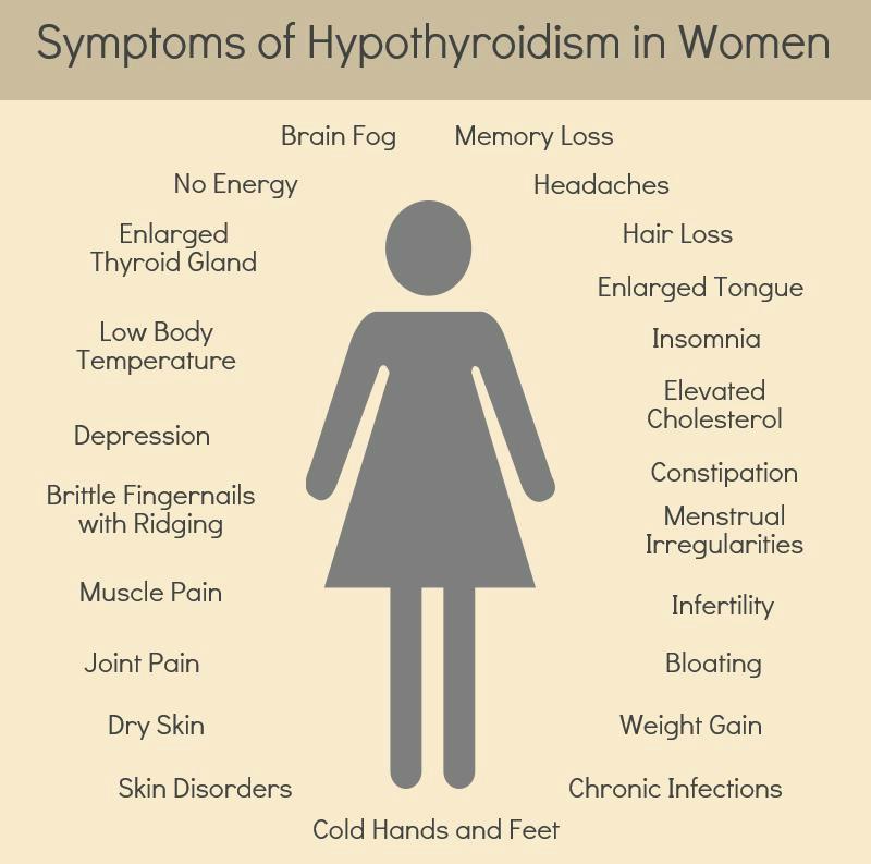 hypothyroidism treatment by dr tsan at philadelphia homeopathic clinic